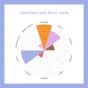 Esmeraldas Milk 42% (EU organic) - 70g