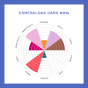 Esmeraldas Dark 65% (EU organic) - 2000g